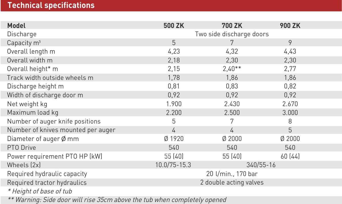 Solomix 1 500 900 ZK Engels